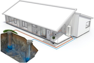 Water source or open loop heat pumps